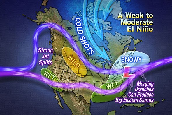 Weather Service, made its prediction for this coming winter with a