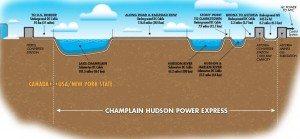 Champlain Power Project