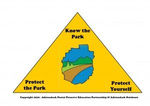 AFPEP-Triangle