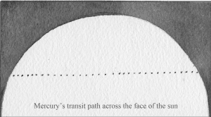 mercury transit the outsider
