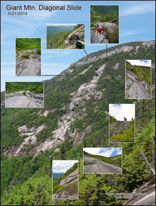 Giant Mountain Diagonal Slide
