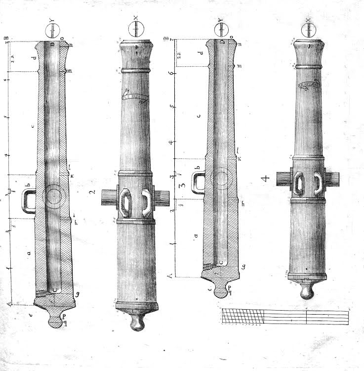 Gribeauval's Guns: French Artillery