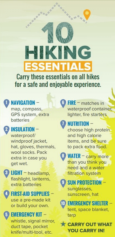10 hiking essentials