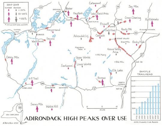 high peaks overuse map